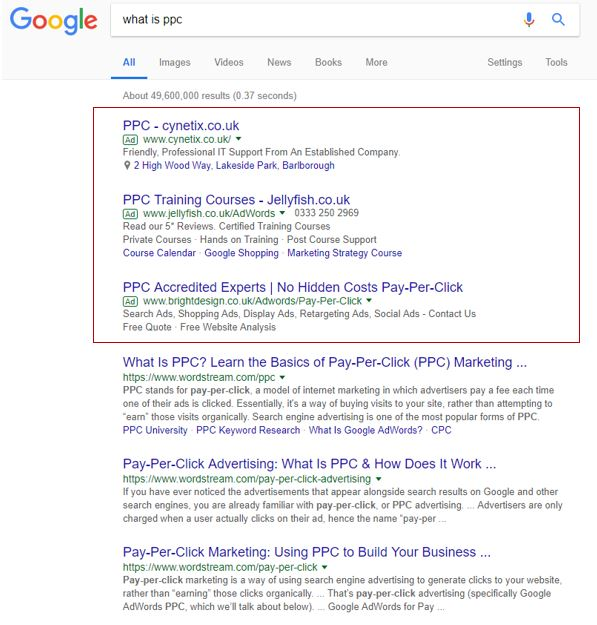 PPC SERP Ads - SEO vs. PPC - Which is Best for your Business?