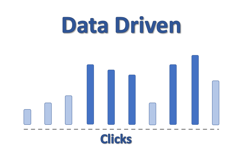 PPC Geeks Data Driven Conversion Attribution Model in Google Ads Oct 2020 - Max Jones