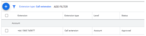 Image showing the call extension on Google Ads