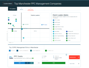 Image showing the page results on Clutch that shows the Best PPC Agency in Manchester is the PPC Geeks