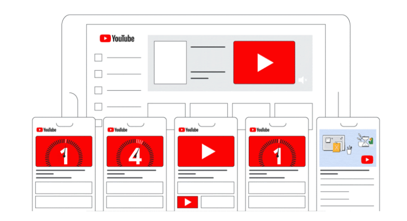 YouTube Trueview Ads format - YouTube Ads