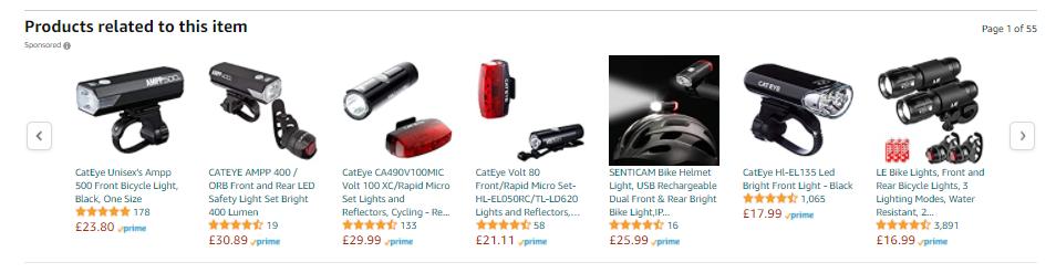 Amazon Ads sponsored product listings PPC Geeks - Amazon Ads