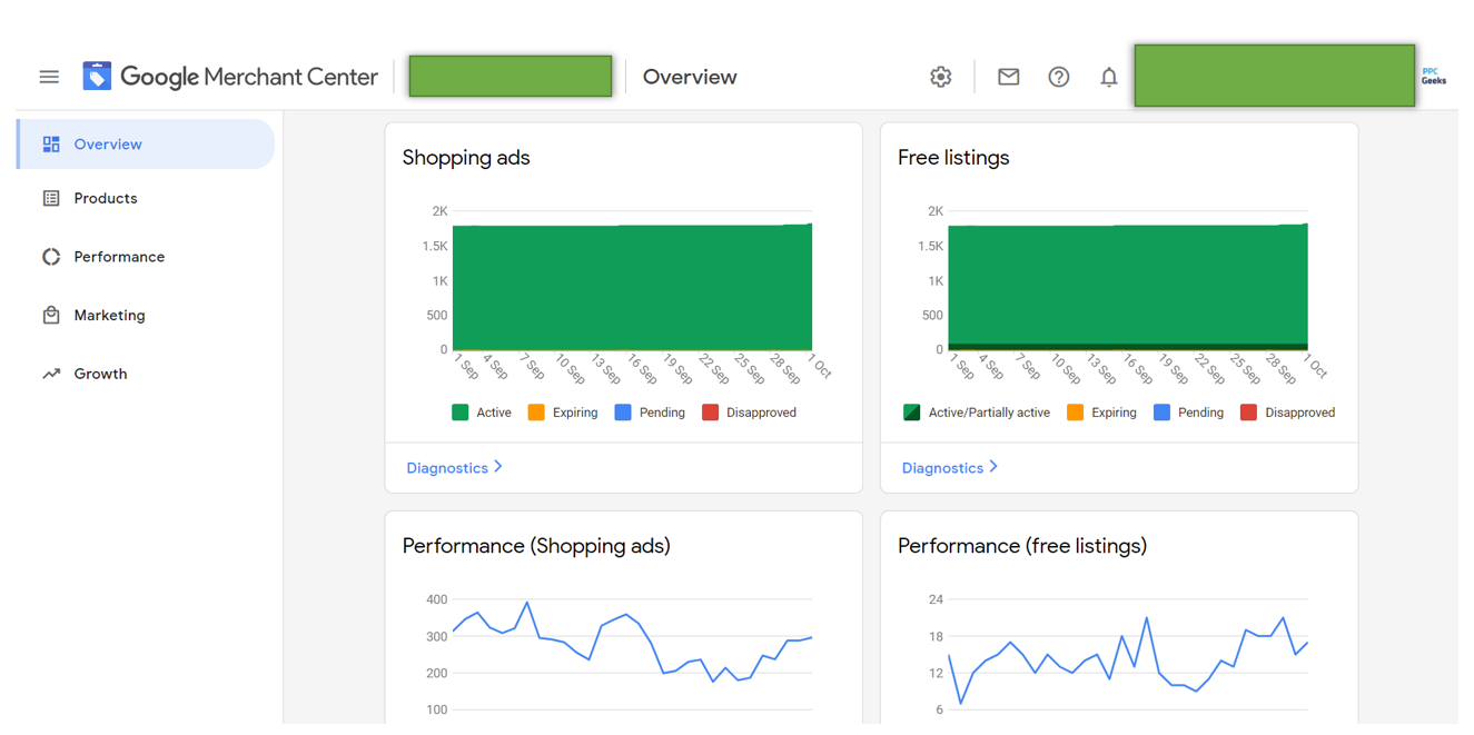 Google Merchnat Center dashboard PPC geeks - Feed Optimisation