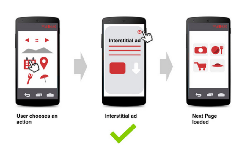 Image showing interstitial Ads loading screens PPC Geeks - App Ads