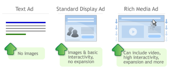 Image showing rich media Ads with Google Ads PPC Geeks - App Ads